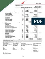 Balance Sheet as at 31st March 2015