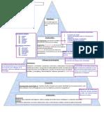 materia TEL piramides.docx