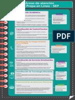 areas_de_atencion_2.pdf