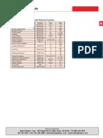 PVDF Material Data Sheet_1