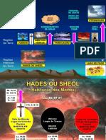 escatologia-aula-prof-luiz.pdf