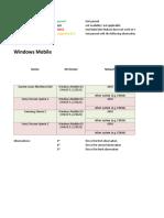 Device Tests FinSpyMobile4.51