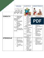 estilos de aprendizajes visual auditivo y kinestesico