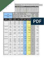 Trade Sheet V5