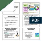 006 Sintesis Analisis Situacional - Estrategico