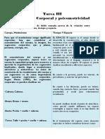 Bm-tarea III Expresión Corporal y Psicomotricidad-walkiria Ortega