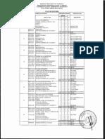 Plan de Estudios Sistemas 2010