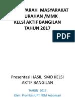 Mmk Kelsi Bangilan 2017