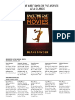 Save the Cat Movie Examples