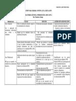 Caracterización de la problemática educativa.docx