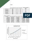 Data Flow 1.docx