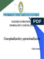 Conceptualización y Operacionalización