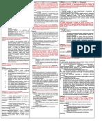 Modele Studiu de Caz Examen Diriginte de Santier Sau Responsabil Tehnic Cu Executia