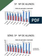 Indice de aprovação e reprovação.pptx
