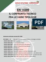 Bulloneria a Serraggio Controllato It