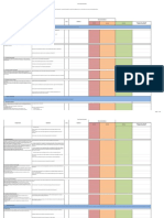 Gap Analysis Template GPF