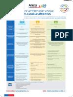 aficheactoresSAC.pdf