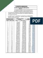 Tarifas Registro Mercantil 2017