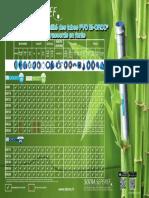 POSTER Raccords BO Vert Fév2016_tcm156-28846