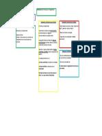 Evaluación lenguaje en AM .docx