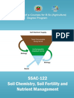 Soil Chemistry Soil Fertility Nutrient Management