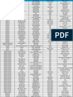 Tabela de ECU