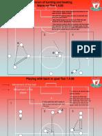Liverpool Training Bible