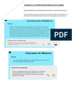 Principios y Generalidades de La Contratación Pública en Colombia