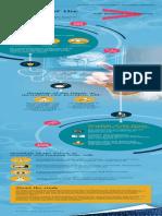 Accenture Hospital Future Infographic 1