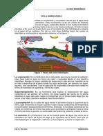 Conceptos Básicos Del Ciclo Hidrológico