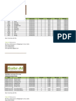 Pricelist Laminated Floor