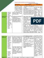 cuadrocomparativodefilosofia-150727223643-lva1-app6891.pdf