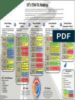 2017 ITIL Roadmap