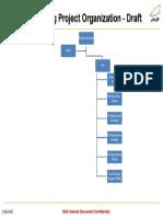 NAK LAC Planning organizational chart.pptx