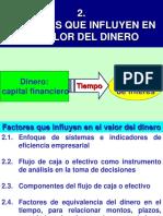 2 - Factores Que Influyen en El Valor Del Dinero