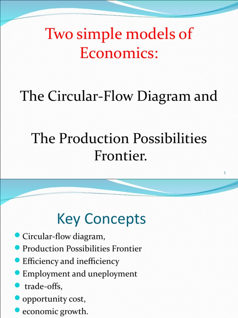Circular flow diagram economics with area of basketball court two models of economics economics economies 1519219901v1 two models of economics circular flow diagram economics with circular flow diagram economics with nvjuhfo Images