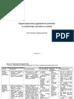 Prilog 4 Karakteristike darovitih ucenika i strategije nastave.doc