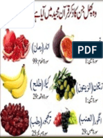 Medicinal Fruits in Holy Quran