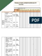 Programa de Acreditacion ETP MODIFICADO