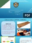 Ciclo Del Capital Dinero 1