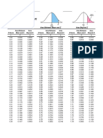 Standard Normal Curve Table