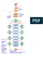 Comprobación-de-un-Condensador-midiendo-Resistencia.pdf