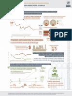 Infografía ODM8