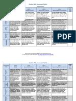 wbl_student_skills_assessment_rubric.pdf
