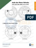 sentido_rotacao.pdf