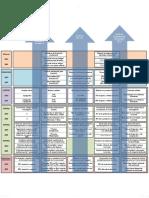 20101014 Mapa Estratégico TINF ISUM