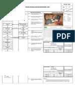 1. Wi Opr-001 Method for Insulation Resistance Test