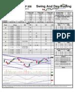 SPY Trading Sheet - Thursday, August 5, 2010