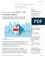 05.Brexit in Seven Charts — the Economic Impact — FT.com