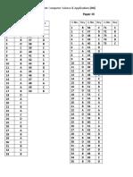 paper-2-3-oth-key.pdf